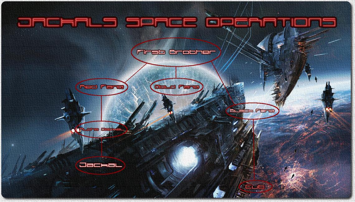 Jackals Space Operations