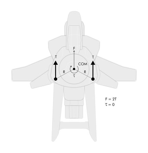 comment marche un vaisseaux sur sc ?? HornetDiagram