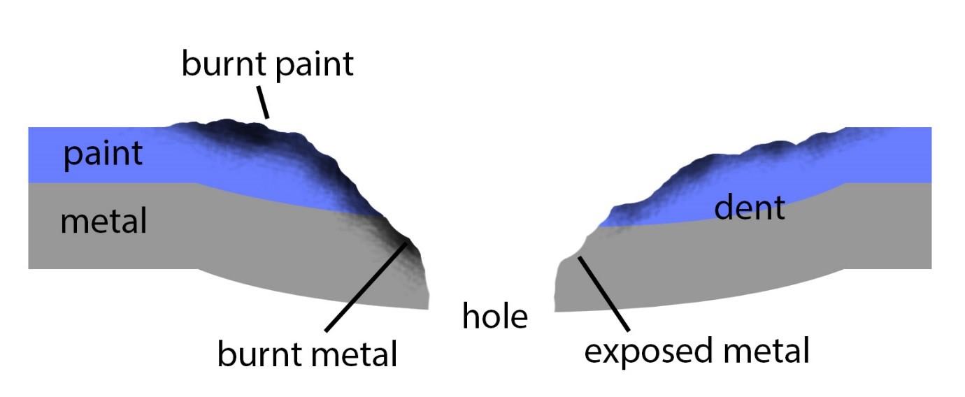 [Изображение: Figure3.jpg]