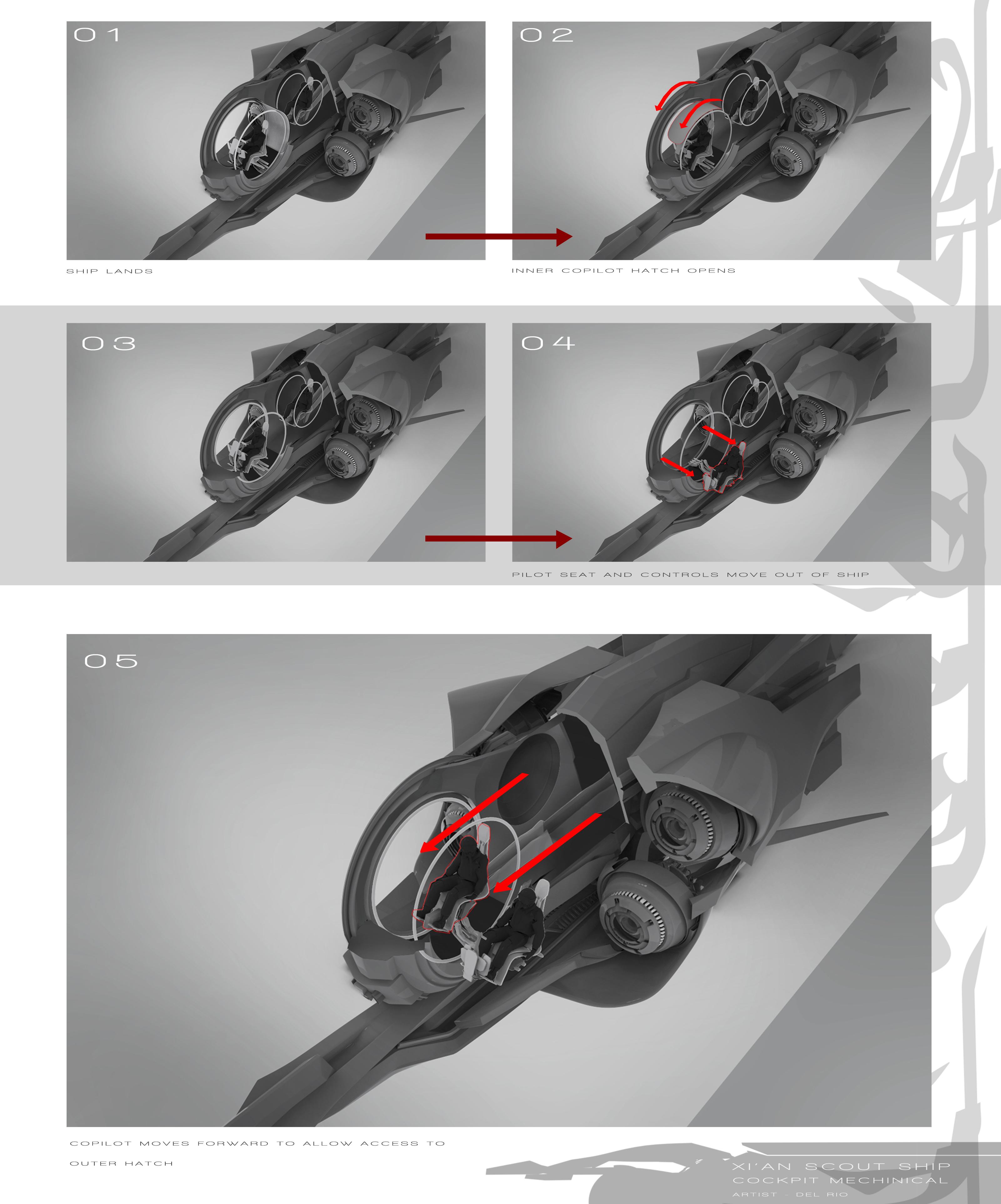 Xian_scout_ship_cockpit_workings.jpg